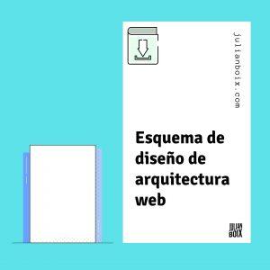 esquema arquitectura web